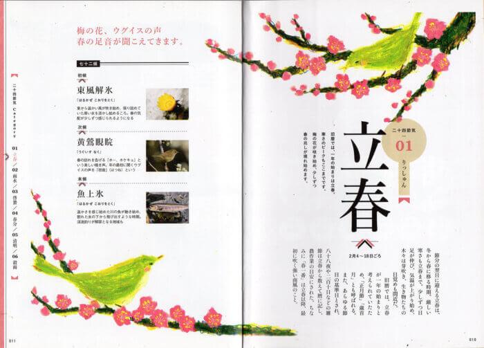「にっぽんの七十二候」挿絵 枻出版 2015
