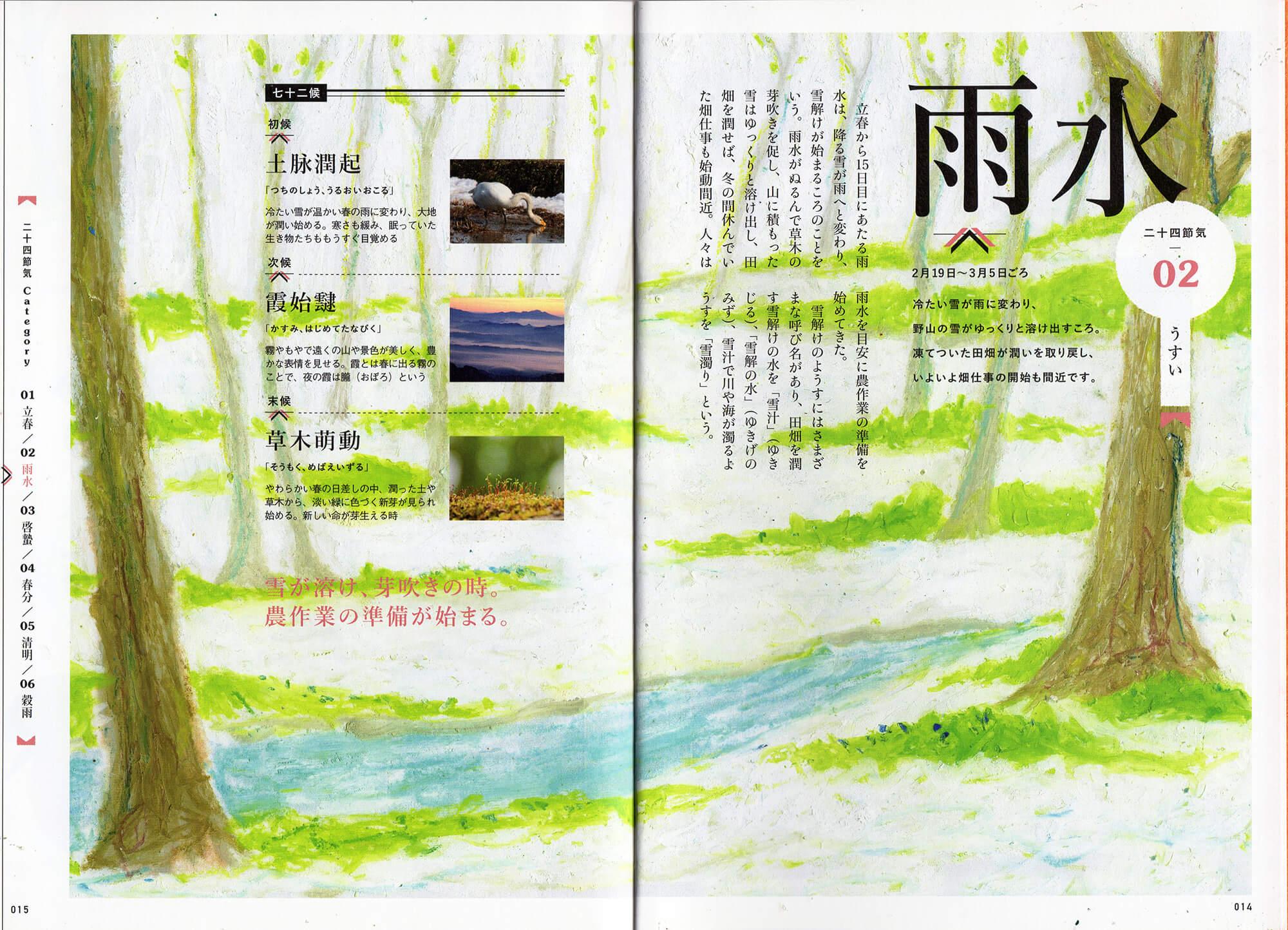 「にっぽんの七十二候」挿絵 枻出版「雨水」